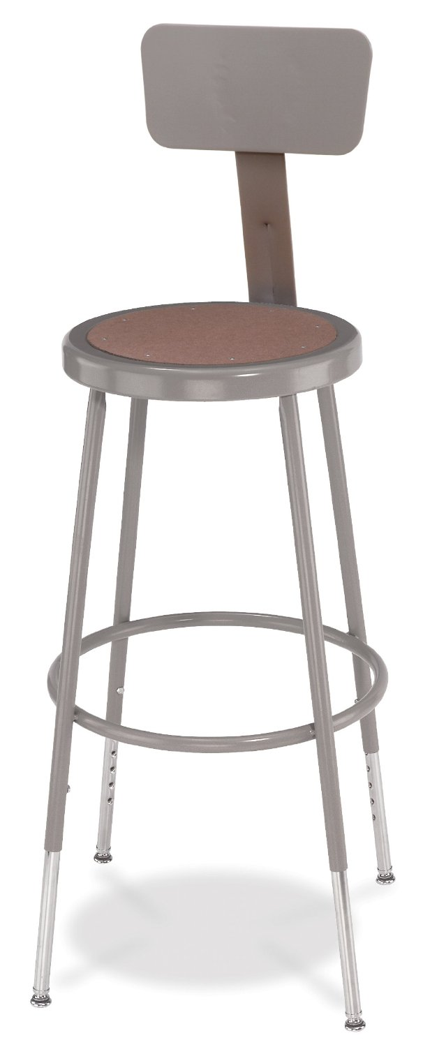 The Perfect Standing Desk Stool